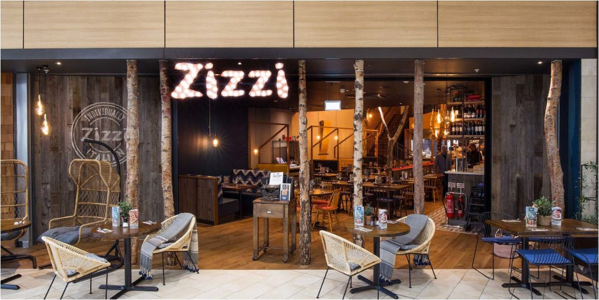 zizzi;s Customer Feedback Survey